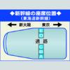"""窓側が""""勝ち""""ではなかった!新幹線「座席選び」の新常識"""