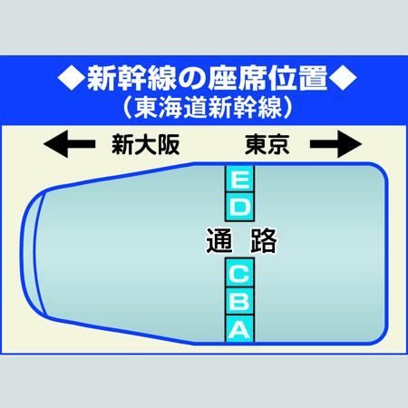 新幹線座席450